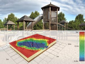 3D Flächenbericht mit Tiefenangaben – SR-Control